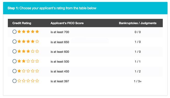 RentPrep tenant credit check sample