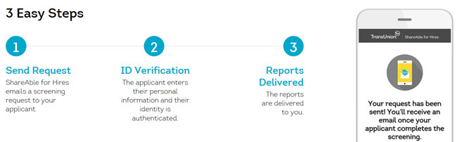 ShareAble For Hires 3 easy steps